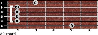 A9 for guitar on frets 5, 2, 2, 2, 2, 3
