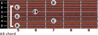 A9 for guitar on frets 5, 7, 5, 6, 5, 7