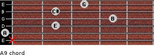A9 for guitar on frets x, 0, 2, 4, 2, 3