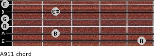 A9/11 for guitar on frets 5, 2, 0, 0, 2, 0
