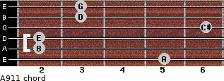 A9/11 for guitar on frets 5, 2, 2, 6, 3, 3