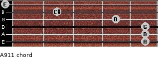 A9/11 for guitar on frets 5, 5, 5, 4, 2, 0