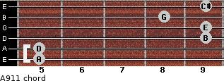 A9/11 for guitar on frets 5, 5, 9, 9, 8, 9