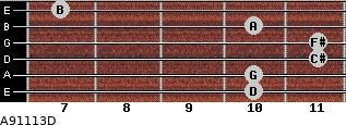 A9/11/13/D for guitar on frets 10, 10, 11, 11, 10, 7