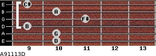 A9/11/13/D for guitar on frets 10, 10, 9, 11, 10, 9