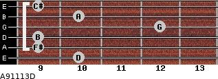 A9/11/13/D for guitar on frets 10, 9, 9, 12, 10, 9
