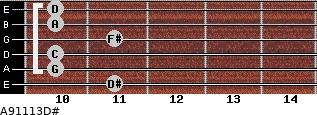 Aº9/11/13/D# for guitar on frets 11, 10, 10, 11, 10, 10