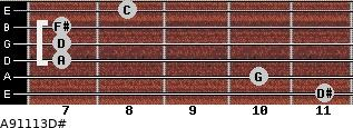 Aº9/11/13/D# for guitar on frets 11, 10, 7, 7, 7, 8