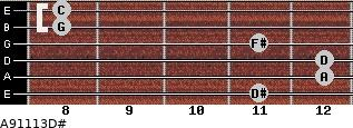 Aº9/11/13/D# for guitar on frets 11, 12, 12, 11, 8, 8