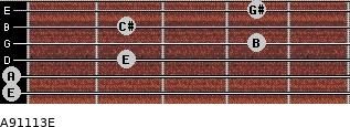 A9\11\13\E for guitar on frets 0, 0, 2, 4, 2, 4