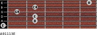A9\11\13\E for guitar on frets 0, 2, 2, 1, 2, 5