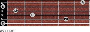 A9\11\13\E for guitar on frets 0, 4, 2, 1, 0, 5