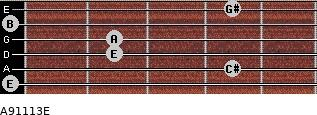 A9\11\13\E for guitar on frets 0, 4, 2, 2, 0, 4