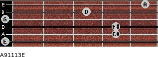 A9/11/13/E for guitar on frets 0, 4, 4, 0, 3, 5
