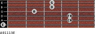 A9/11/13/E for guitar on frets 0, 4, 4, 2, 3, 3