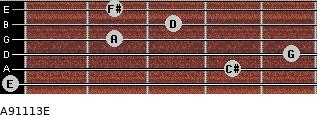 A9/11/13/E for guitar on frets 0, 4, 5, 2, 3, 2