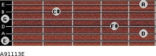 A9/11/13/E for guitar on frets 0, 5, 4, 0, 2, 5
