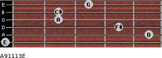 A9/11/13/E for guitar on frets 0, 5, 4, 2, 2, 3