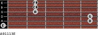 A9/11/13/E for guitar on frets 0, 5, 5, 2, 2, 2