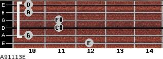A9/11/13/E for guitar on frets 12, 10, 11, 11, 10, 10