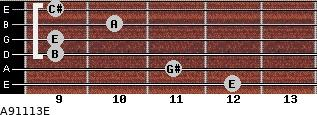 A9\11\13\E for guitar on frets 12, 11, 9, 9, 10, 9