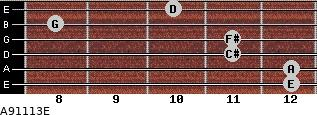 A9/11/13/E for guitar on frets 12, 12, 11, 11, 8, 10