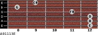 A9/11/13/E for guitar on frets 12, 12, 12, 11, 8, 9