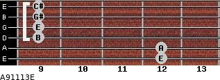 A9\11\13\E for guitar on frets 12, 12, 9, 9, 9, 9