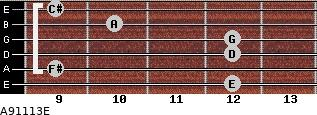 A9/11/13/E for guitar on frets 12, 9, 12, 12, 10, 9