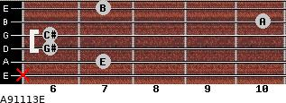 A9\11\13\E for guitar on frets x, 7, 6, 6, 10, 7