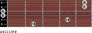 A9/11/13/F# for guitar on frets 2, 4, 0, 0, 5, 5