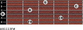 A9/11/13/F# for guitar on frets 2, 4, 0, 2, 5, 3