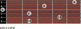 A9/11/13/F# for guitar on frets 2, 4, 2, 0, 3, 5