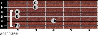 A9/11/13/F# for guitar on frets 2, 4, 2, 2, 3, 3