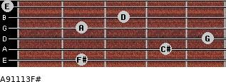 A9/11/13/F# for guitar on frets 2, 4, 5, 2, 3, 0