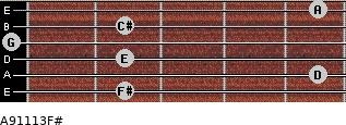 A9/11/13/F# for guitar on frets 2, 5, 2, 0, 2, 5
