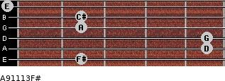 A9/11/13/F# for guitar on frets 2, 5, 5, 2, 2, 0
