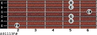 A9/11/13/F# for guitar on frets 2, 5, 5, 6, 5, 5