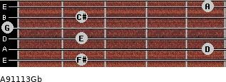 A9/11/13/Gb for guitar on frets 2, 5, 2, 0, 2, 5