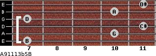 A9/11/13b5/B for guitar on frets 7, 10, 11, 7, 10, 11