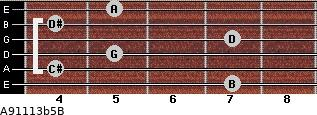 A9/11/13b5/B for guitar on frets 7, 4, 5, 7, 4, 5