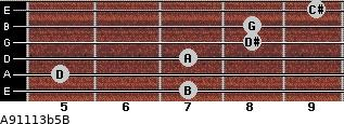 A9/11/13b5/B for guitar on frets 7, 5, 7, 8, 8, 9