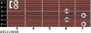 A9/11/13b5/B for guitar on frets 7, 6, 7, 6, 3, 3