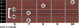 A9/11/13b5/B for guitar on frets 7, 6, 7, 6, 8, 10