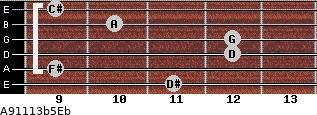 A9/11/13b5/Eb for guitar on frets 11, 9, 12, 12, 10, 9