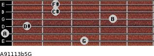 A9/11/13b5/G for guitar on frets 3, 0, 1, 4, 2, 2