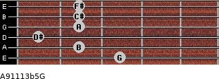 A9/11/13b5/G for guitar on frets 3, 2, 1, 2, 2, 2