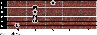 A9/11/13b5/G for guitar on frets 3, 4, 4, 4, 4, 5