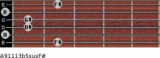 A9\11\13b5sus\F# for guitar on frets 2, 0, 1, 1, 0, 2