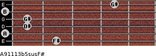 A9\11\13b5sus\F# for guitar on frets 2, 0, 1, 1, 0, 4